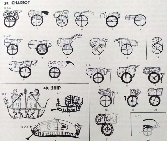 Chariot typology